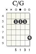 C-durtreklang i første omvending, med tersen i melodien