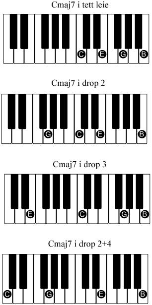 Drop 2 akkorder for Garage aggiunta piani 2 piani