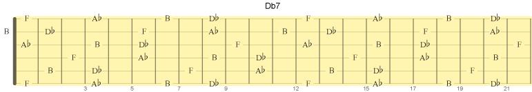 Db7 med kvint