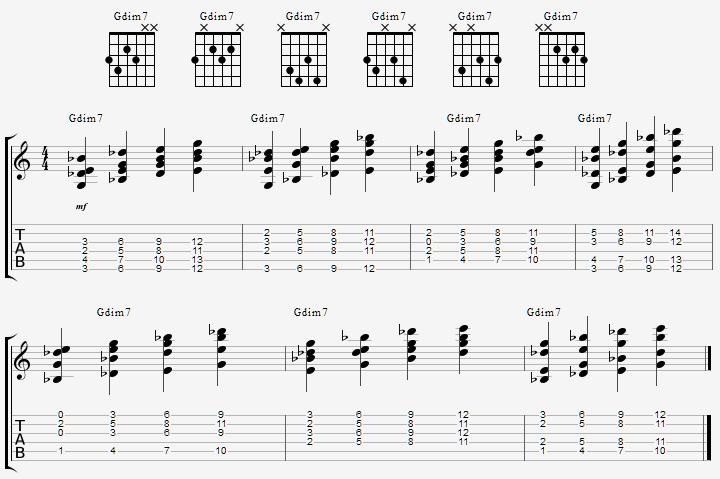 Alle vanlige inversjoner av akkorden Gdim7 i drop2-, drop3- og drop2&4-akkordbygging eller voicing.