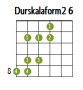 gripebrettet:durskalaform2_fingersetting.png