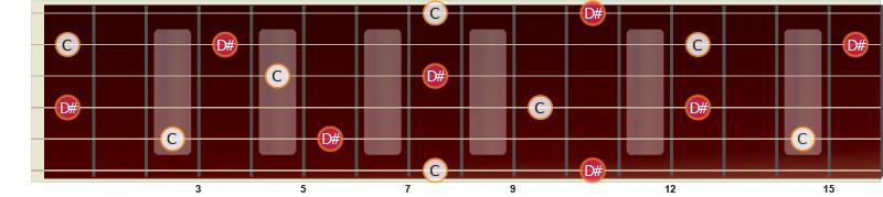 Illustrasjon av forstørret none på gitar fra C til D#