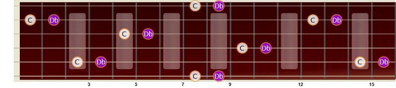 Illustrasjon av liten sekund på gitar fra C til Db