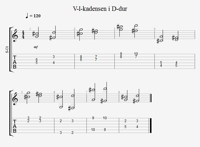Eksempler på V-I-kadenser på gitar