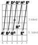 standard_gitarstemming_no.png