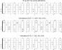 akkorder:f6-og-dm7_har-samme-akkordtoner.png