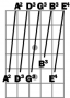 standard_gitarstemming.png