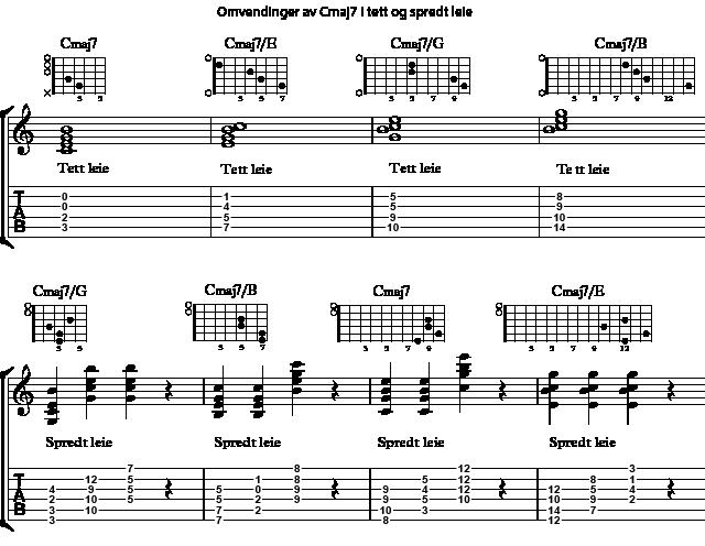 Omvendinger av Cmaj7 i tett leie og spredt leie